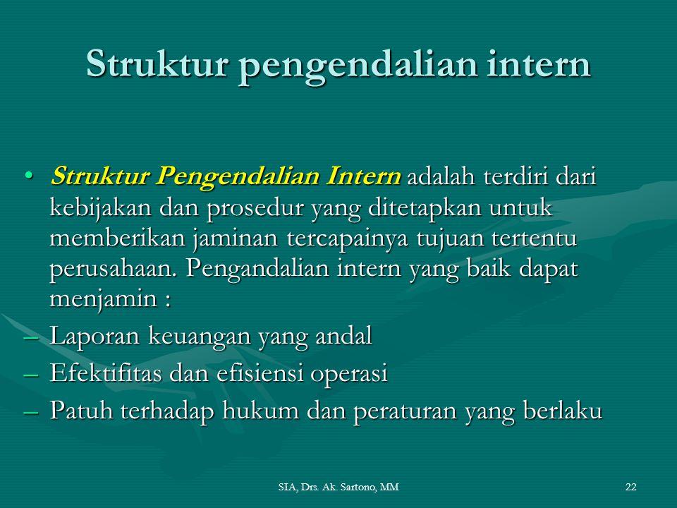 SIA, Drs. Ak. Sartono, MM22 Struktur pengendalian intern Struktur Pengendalian Intern adalah terdiri dari kebijakan dan prosedur yang ditetapkan untuk