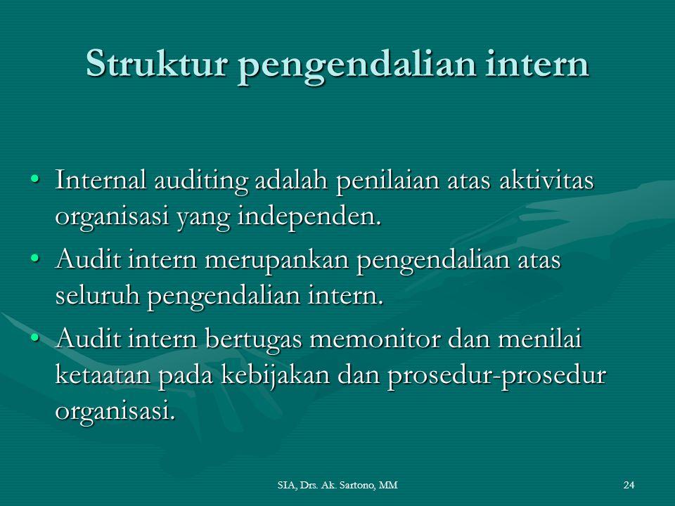 SIA, Drs. Ak. Sartono, MM24 Struktur pengendalian intern Internal auditing adalah penilaian atas aktivitas organisasi yang independen.Internal auditin
