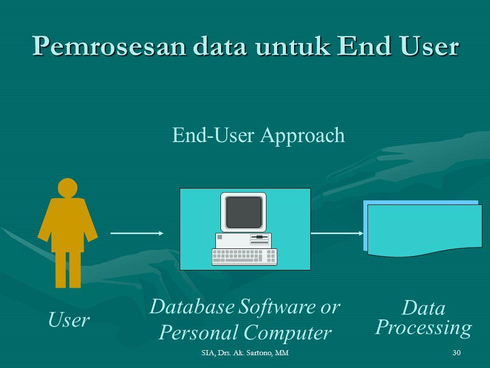 SIA, Drs. Ak. Sartono, MM30 Pemrosesan data untuk End User End-User Approach User Database Software or Personal Computer Data Processing