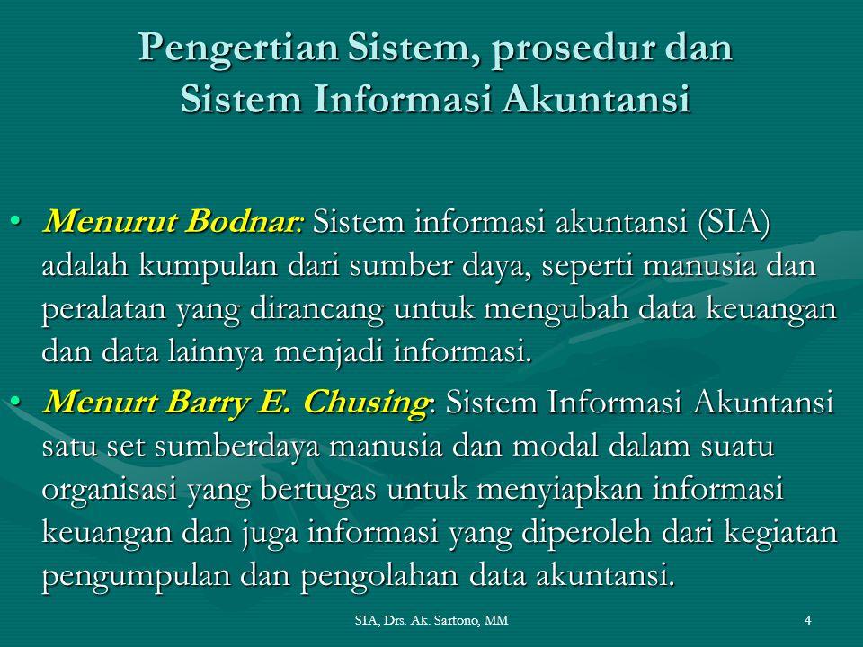 SIA, Drs. Ak. Sartono, MM4 Pengertian Sistem, prosedur dan Sistem Informasi Akuntansi Menurut Bodnar: Sistem informasi akuntansi (SIA) adalah kumpulan