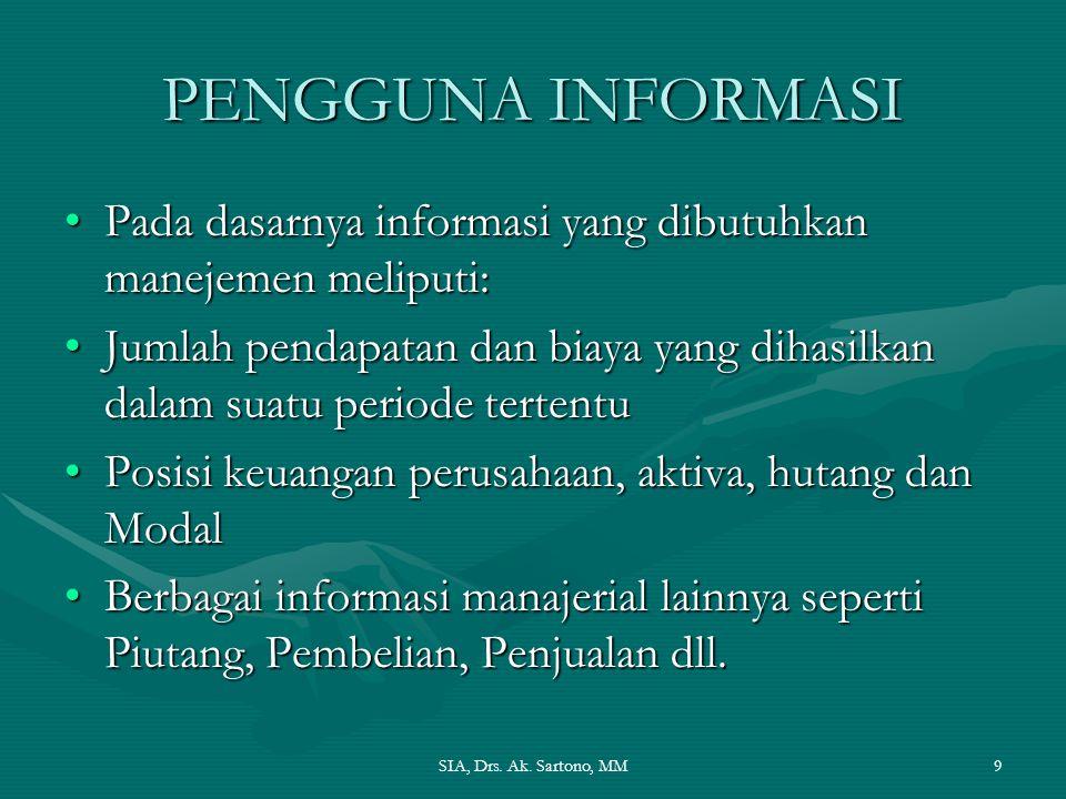 SIA, Drs. Ak. Sartono, MM9 PENGGUNA INFORMASI Pada dasarnya informasi yang dibutuhkan manejemen meliputi:Pada dasarnya informasi yang dibutuhkan manej