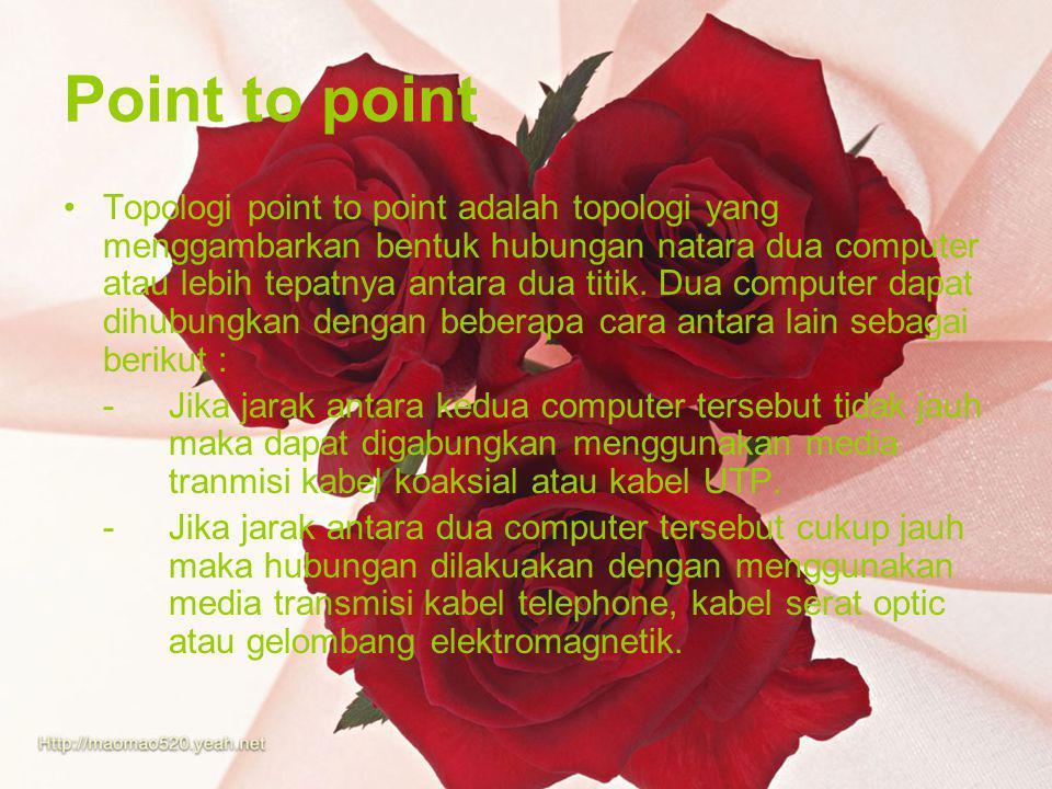 Point to point Topologi point to point adalah topologi yang menggambarkan bentuk hubungan natara dua computer atau lebih tepatnya antara dua titik.