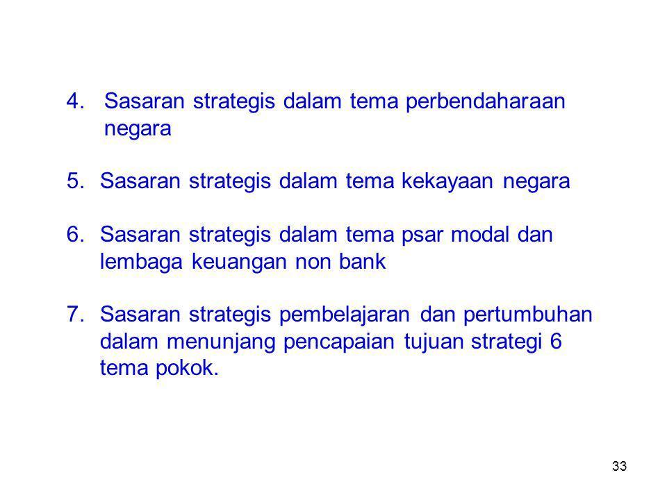 4.Sasaran strategis dalam tema perbendaharaan negara 5.Sasaran strategis dalam tema kekayaan negara 6.Sasaran strategis dalam tema psar modal dan lembaga keuangan non bank 7.Sasaran strategis pembelajaran dan pertumbuhan dalam menunjang pencapaian tujuan strategi 6 tema pokok.