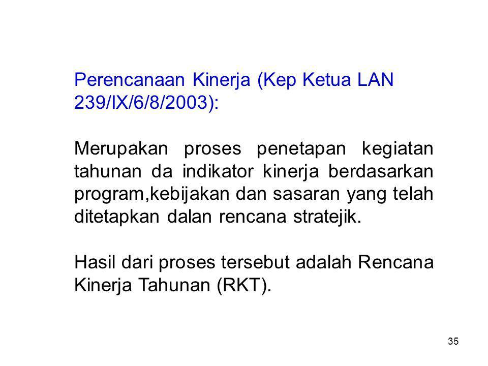 Perencanaan Kinerja (Kep Ketua LAN 239/IX/6/8/2003): Merupakan proses penetapan kegiatan tahunan da indikator kinerja berdasarkan program,kebijakan dan sasaran yang telah ditetapkan dalan rencana stratejik.