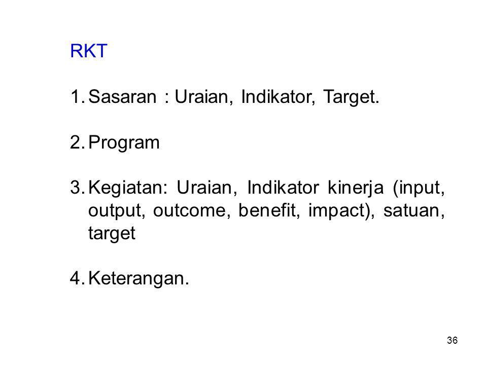 RKT 1.Sasaran : Uraian, Indikator, Target.