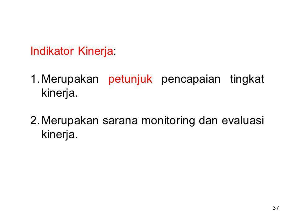 Indikator Kinerja: 1.Merupakan petunjuk pencapaian tingkat kinerja.