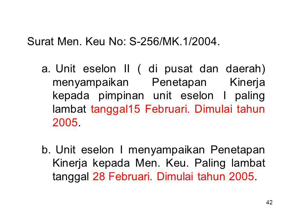 Surat Men.Keu No: S-256/MK.1/2004. a.