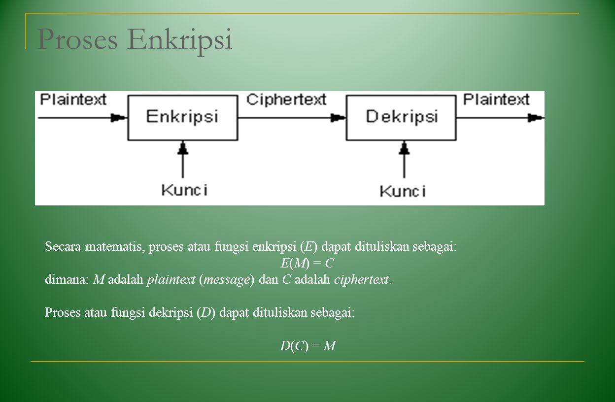 Proses Enkripsi Secara matematis, proses atau fungsi enkripsi (E) dapat dituliskan sebagai: E(M) = C dimana: M adalah plaintext (message) dan C adalah