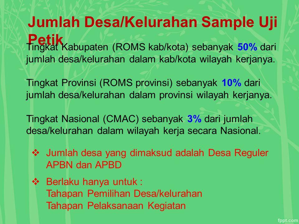 Jumlah Desa/Kelurahan Sample Uji Petik Tingkat Kabupaten (ROMS kab/kota) sebanyak 50% dari jumlah desa/kelurahan dalam kab/kota wilayah kerjanya. Ting