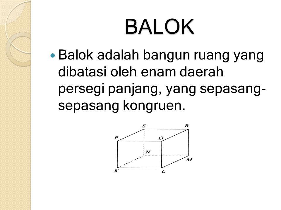 BALOK Balok adalah bangun ruang yang dibatasi oleh enam daerah persegi panjang, yang sepasang- sepasang kongruen.