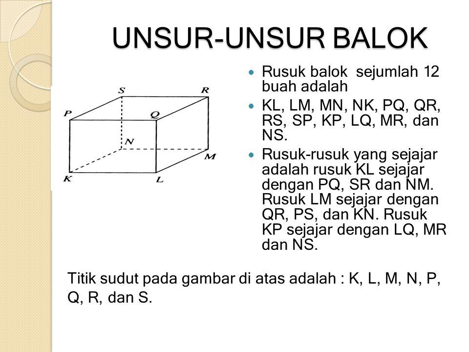 UNSUR-UNSUR BALOK Rusuk balok sejumlah 12 buah adalah KL, LM, MN, NK, PQ, QR, RS, SP, KP, LQ, MR, dan NS. Rusuk-rusuk yang sejajar adalah rusuk KL sej