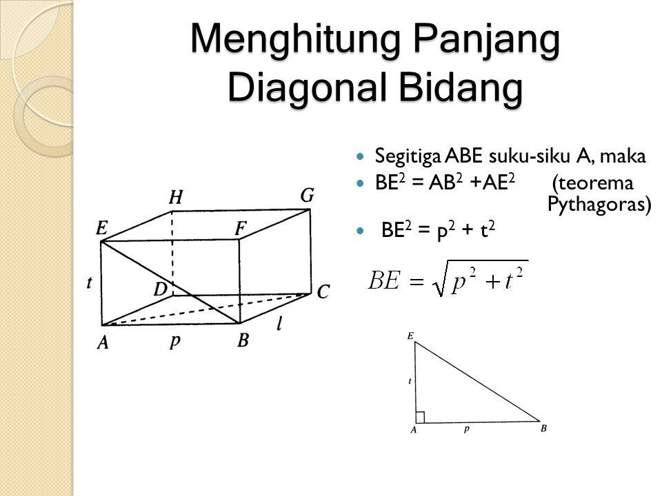 Menghitung Panjang Diagonal Bidang Segitiga ABE suku-siku A, maka BE 2 = AB 2 +AE 2 (teorema Pythagoras) BE 2 = p 2 + t 2