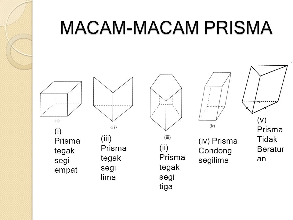 MACAM-MACAM PRISMA (i) Prisma tegak segi empat (iii) Prisma tegak segi lima (ii) Prisma tegak segi tiga (iv) Prisma Condong segilima (v) Prisma Tidak