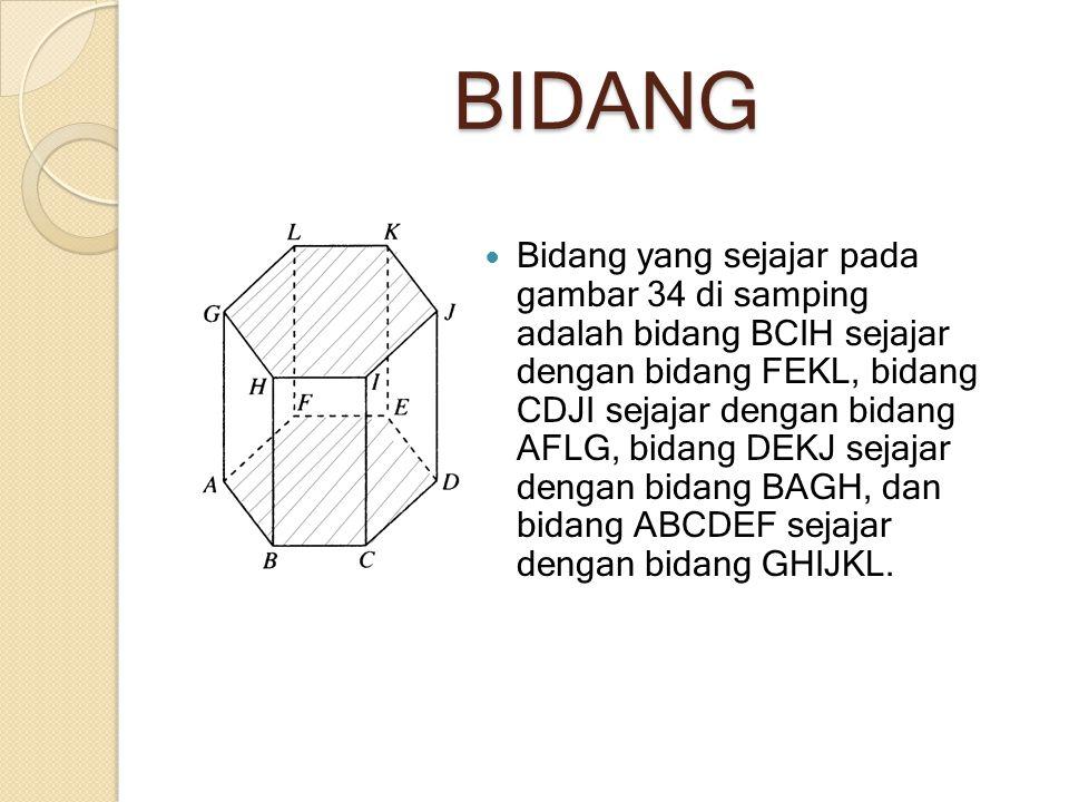 BIDANG Bidang yang sejajar pada gambar 34 di samping adalah bidang BCIH sejajar dengan bidang FEKL, bidang CDJI sejajar dengan bidang AFLG, bidang DEK