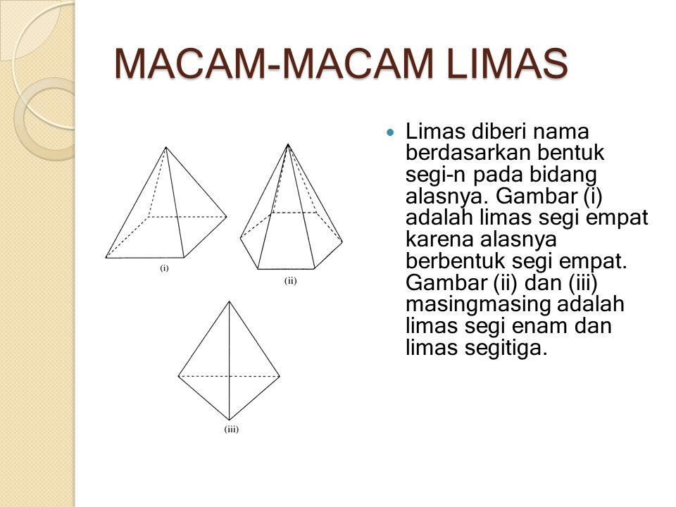 MACAM-MACAM LIMAS Limas diberi nama berdasarkan bentuk segi-n pada bidang alasnya. Gambar (i) adalah limas segi empat karena alasnya berbentuk segi em
