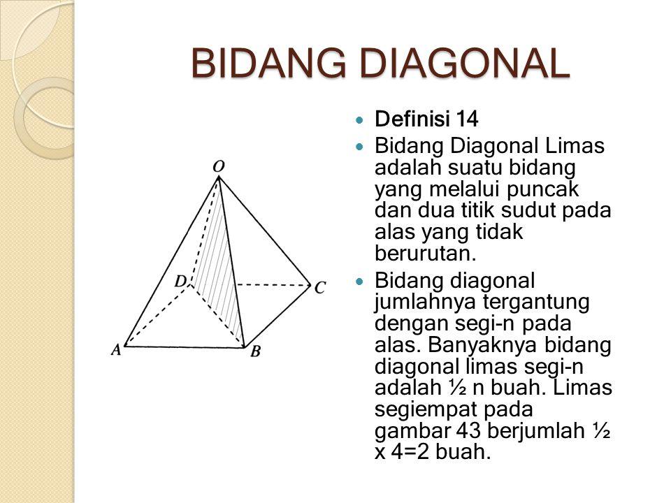 BIDANG DIAGONAL Definisi 14 Bidang Diagonal Limas adalah suatu bidang yang melalui puncak dan dua titik sudut pada alas yang tidak berurutan. Bidang d