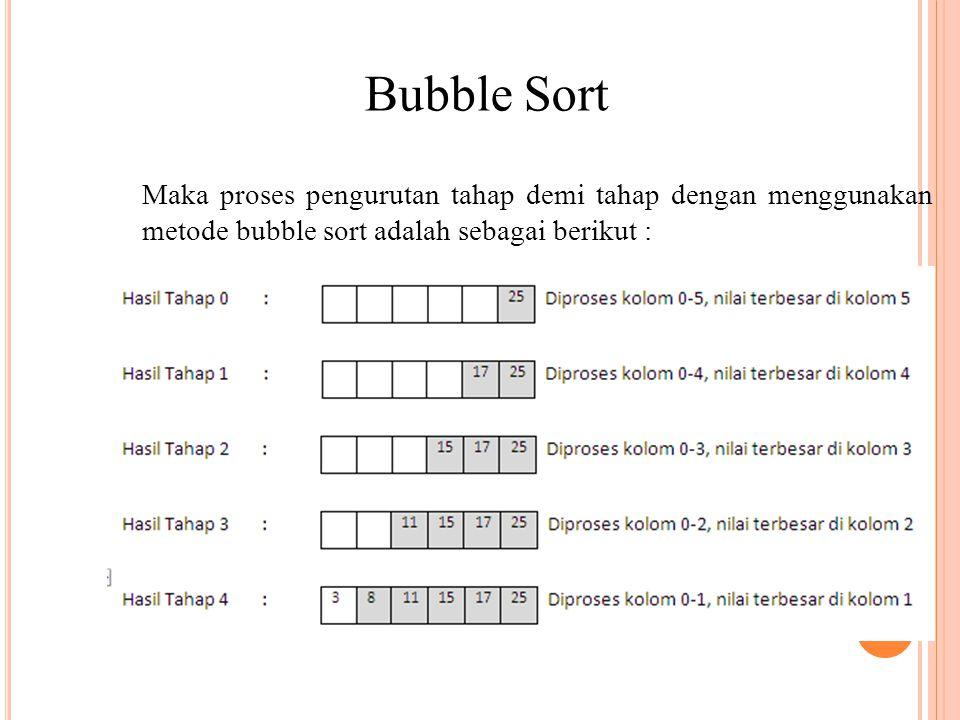 14 Bubble Sort Maka proses pengurutan tahap demi tahap dengan menggunakan metode bubble sort adalah sebagai berikut :