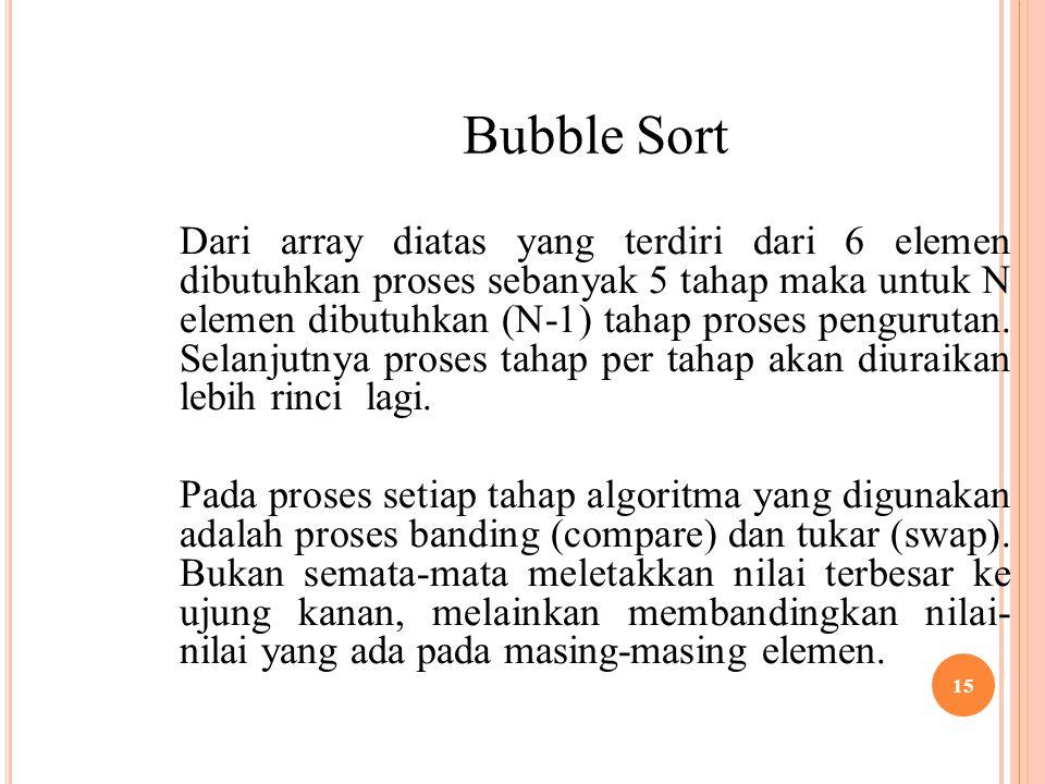 15 Bubble Sort Dari array diatas yang terdiri dari 6 elemen dibutuhkan proses sebanyak 5 tahap maka untuk N elemen dibutuhkan (N-1) tahap proses pengurutan.