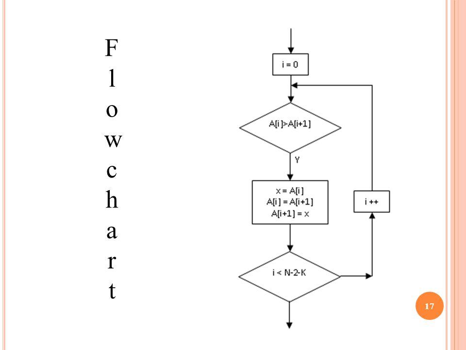 17 FlowchartFlowchart
