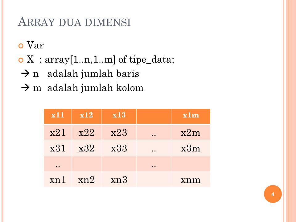 A RRAY DUA DIMENSI Var X : array[1..n,1..m] of tipe_data;  n adalah jumlah baris  m adalah jumlah kolom 4 x11x12x13x1m x21x22x23..x2m x31x32x33..x3m