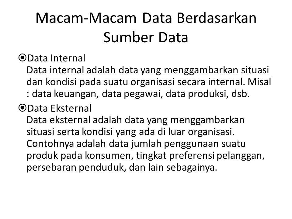 Macam-Macam Data Berdasarkan Sumber Data  Data Internal Data internal adalah data yang menggambarkan situasi dan kondisi pada suatu organisasi secara