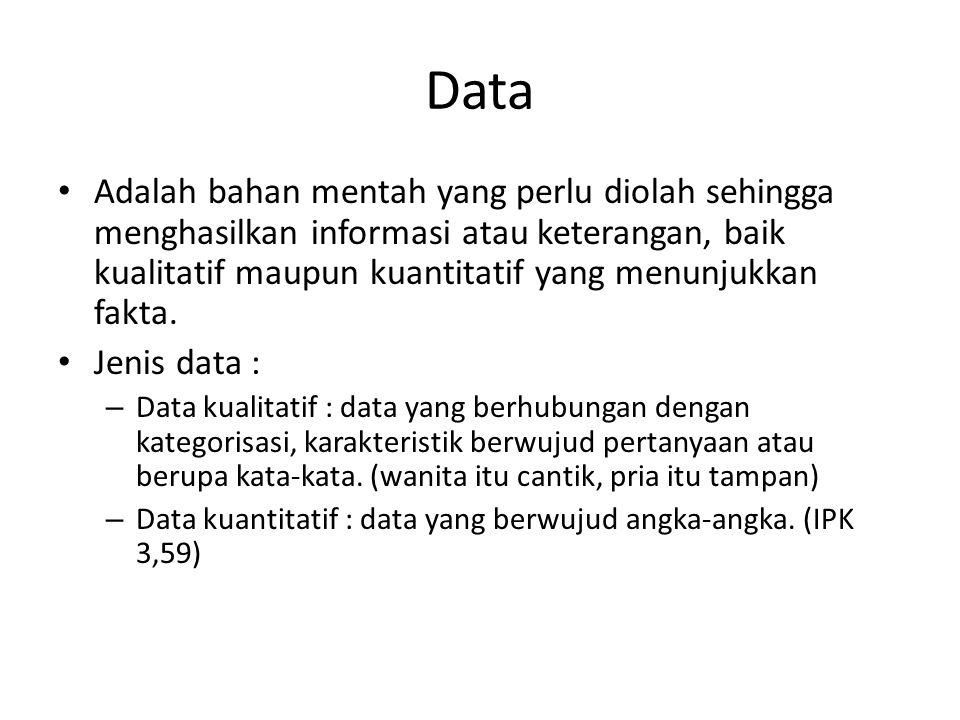 Data Adalah bahan mentah yang perlu diolah sehingga menghasilkan informasi atau keterangan, baik kualitatif maupun kuantitatif yang menunjukkan fakta.