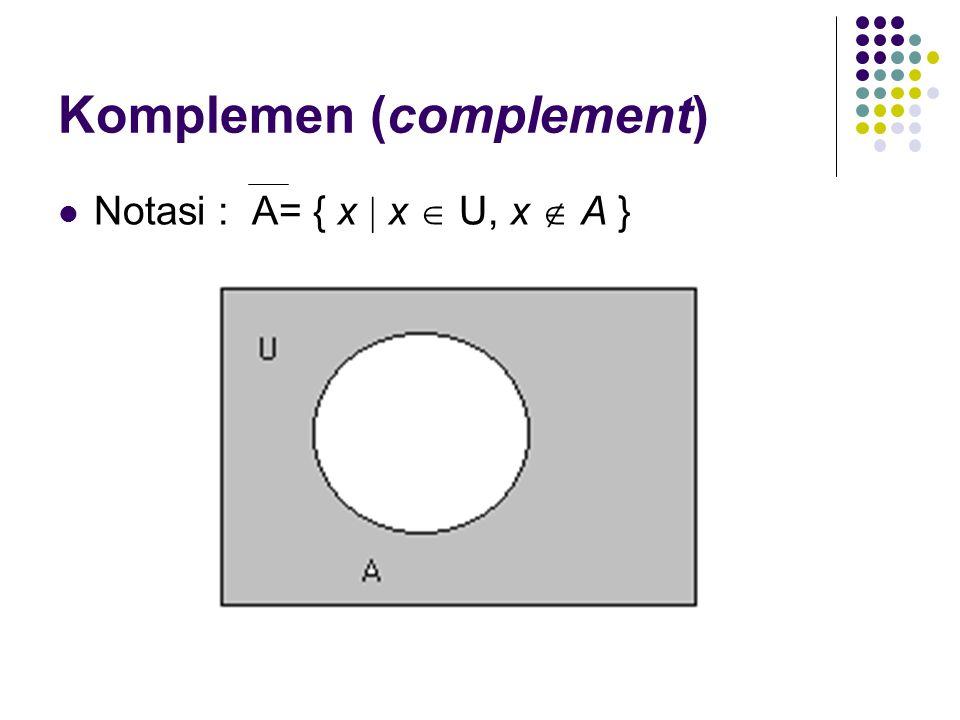 Komplemen (complement) Notasi : A= { x  x  U, x  A }