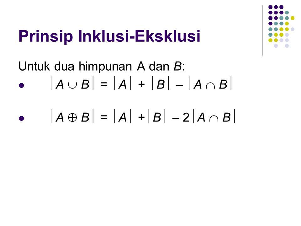 Prinsip Inklusi-Eksklusi Untuk dua himpunan A dan B:  A  B  =  A  +  B  –  A  B   A  B  =  A  +  B  – 2  A  B 