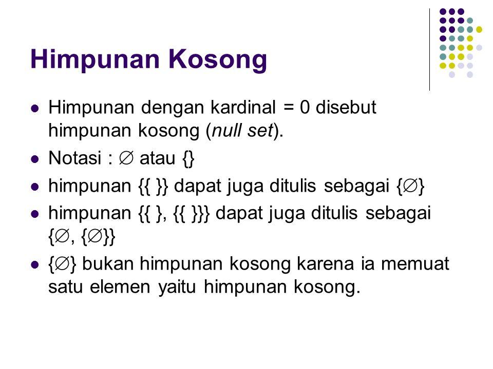 Himpunan Kosong Himpunan dengan kardinal = 0 disebut himpunan kosong (null set).
