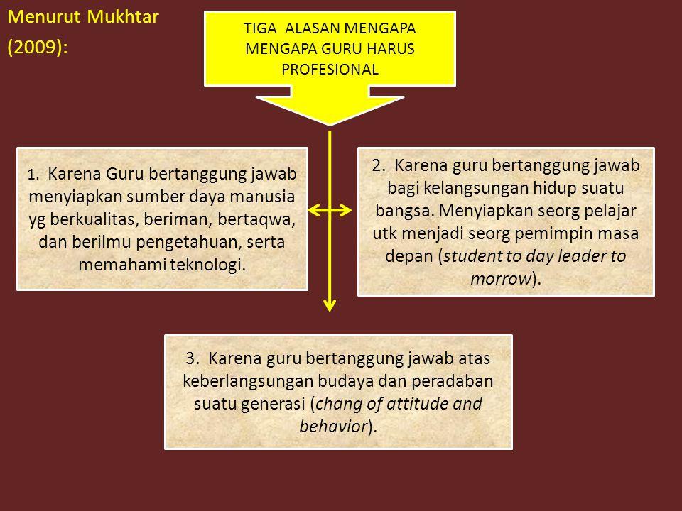 Menurut Mukhtar (2009): TIGA ALASAN MENGAPA MENGAPA GURU HARUS PROFESIONAL 1.