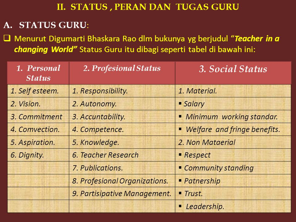 Disamping itu Peran Guru juga menyangkut hal-2 berikut: PERAN GURU 1.
