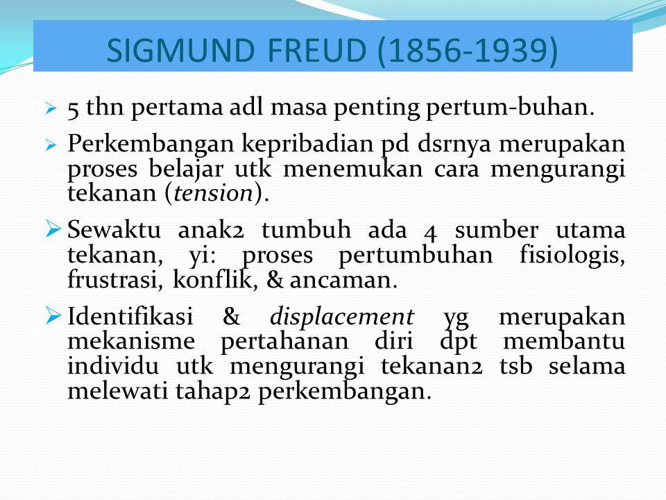 SIGMUND FREUD (1856-1939)  5 thn pertama adl masa penting pertum-buhan.  Perkembangan kepribadian pd dsrnya merupakan proses belajar utk menemukan c
