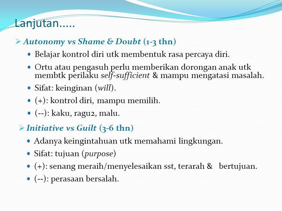 Lanjutan.....  Autonomy vs Shame & Doubt (1-3 thn) Belajar kontrol diri utk membentuk rasa percaya diri. Ortu atau pengasuh perlu memberikan dorongan