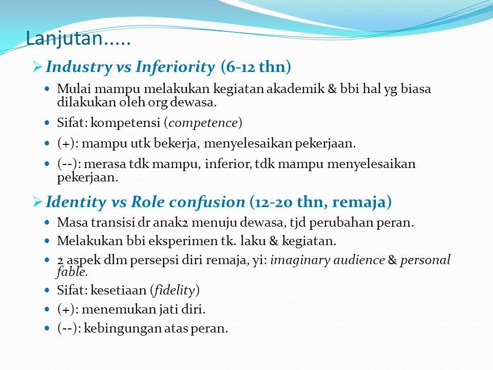  Industry vs Inferiority (6-12 thn) Mulai mampu melakukan kegiatan akademik & bbi hal yg biasa dilakukan oleh org dewasa. Sifat: kompetensi (competen