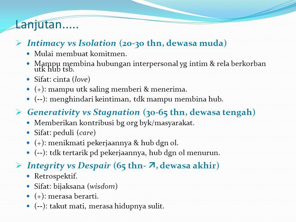 Intimacy vs Isolation (20-30 thn, dewasa muda) Mulai membuat komitmen. Mampu membina hubungan interpersonal yg intim & rela berkorban utk hub tsb. S