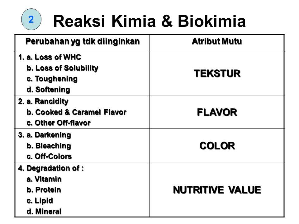 2 Reaksi Kimia & Biokimia Perubahan yg tdk diinginkan Atribut Mutu 1.