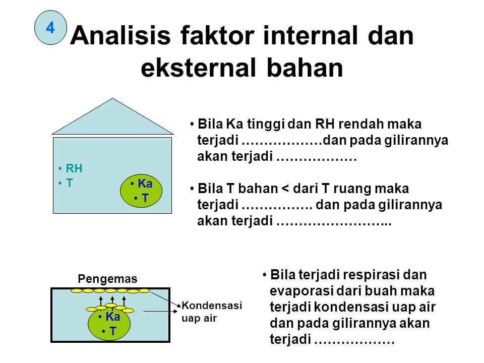 Analisis faktor internal dan eksternal bahan 4 RH T Ka T Bila Ka tinggi dan RH rendah maka terjadi ………………dan pada gilirannya akan terjadi ……………… Bila T bahan < dari T ruang maka terjadi …………….