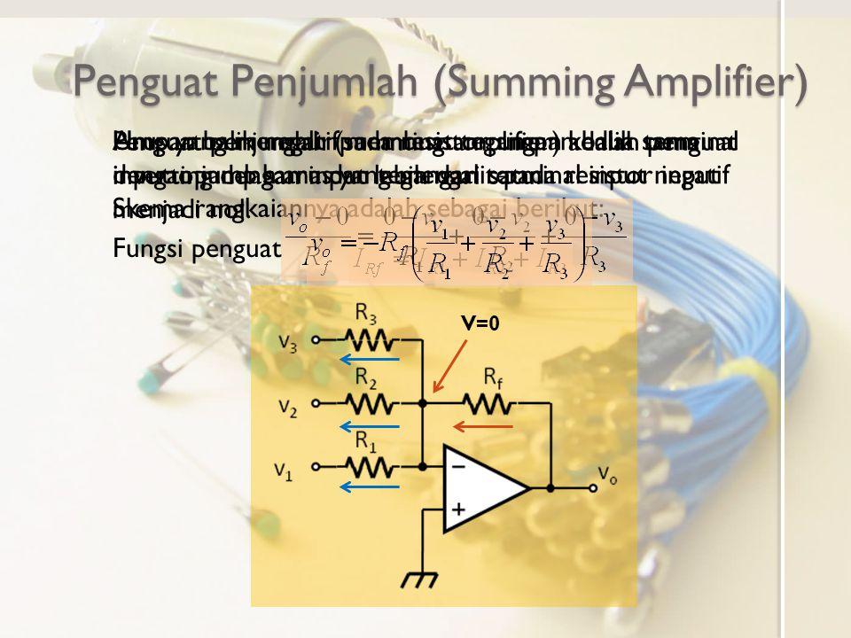 Penguat Penjumlah (Summing Amplifier) Penguat penjumlah (summing amplifier) adalah penguat inverting dengan input lebih dari satu. Skema rangkaiannya