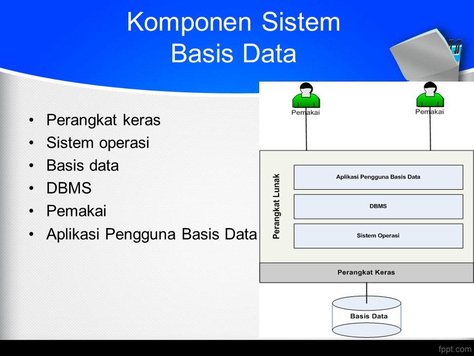 Komponen Sistem Basis Data Perangkat keras Sistem operasi Basis data DBMS Pemakai Aplikasi Pengguna Basis Data