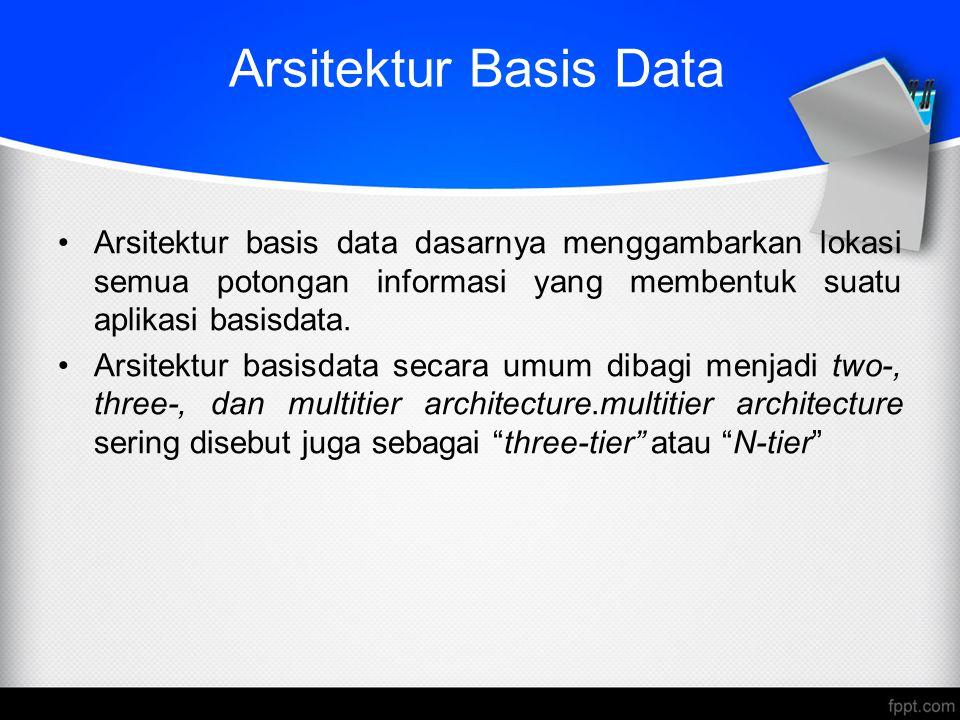 Arsitektur Basis Data Arsitektur basis data dasarnya menggambarkan lokasi semua potongan informasi yang membentuk suatu aplikasi basisdata. Arsitektur