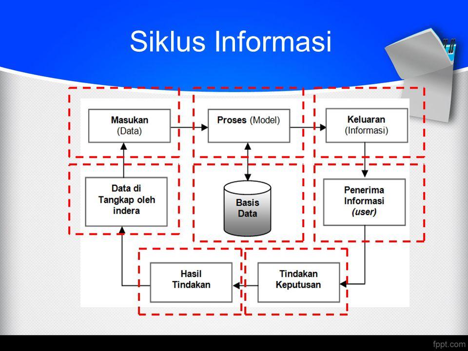 Siklus Informasi