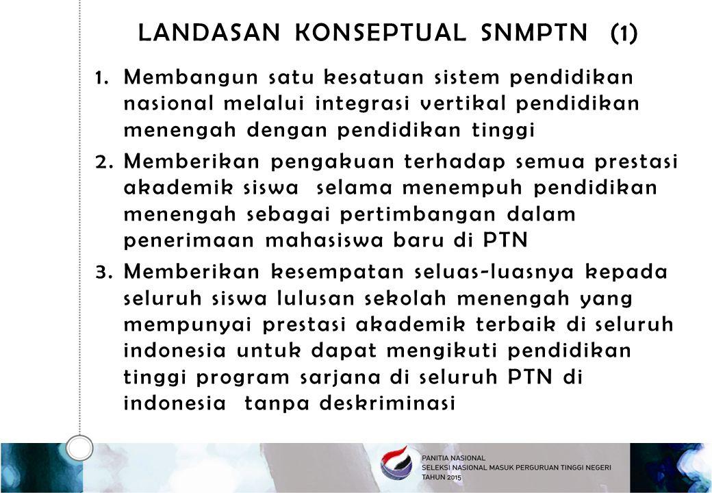 LANDASAN KONSEPTUAL SNMPTN (2) 5.Memberikan peran kepada sekolah menengah untuk ikut bersama-sama dengan PTN dalam proses penerimaan mahasiswa baru dengan membangun pangkalan data sekolah dan siswa (PDSS) secara online sebagai bagian dari proses pendaftaran dan seleksi 6.Membangun budaya akademik yang menjunjung tinggi nilai kejujuran dan edukasi nasional penggunaan teknologi informasi 7.SNMPTN dapat sebagai wahana perekat bangsa karena diikuti oleh siswa lintas wilayah di seluruh indonesia sehingga dalam kampus PTN terbangun komunitas bhinneka tunggal ika