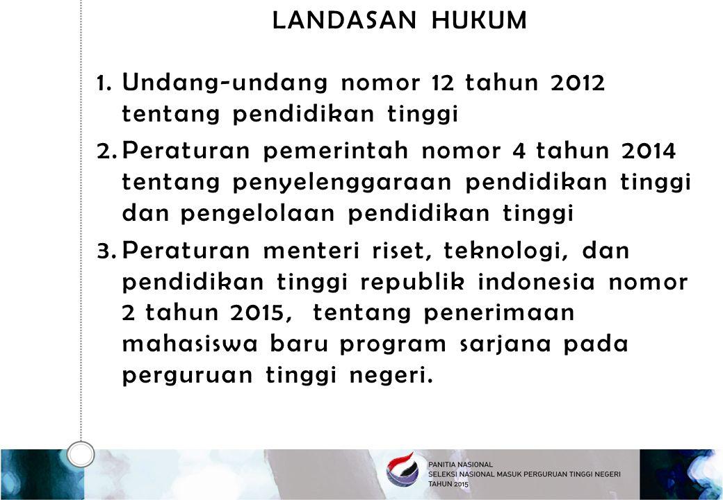 LANDASAN HUKUM 1.Undang-undang nomor 12 tahun 2012 tentang pendidikan tinggi 2.Peraturan pemerintah nomor 4 tahun 2014 tentang penyelenggaraan pendidi