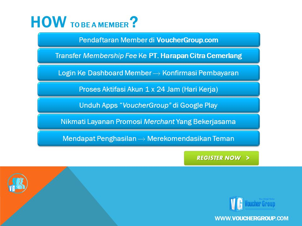 Pendaftaran Member di VoucherGroup.com Transfer Membership Fee Ke PT. Harapan Citra Cemerlang Login Ke Dashboard Member  Konfirmasi Pembayaran Proses