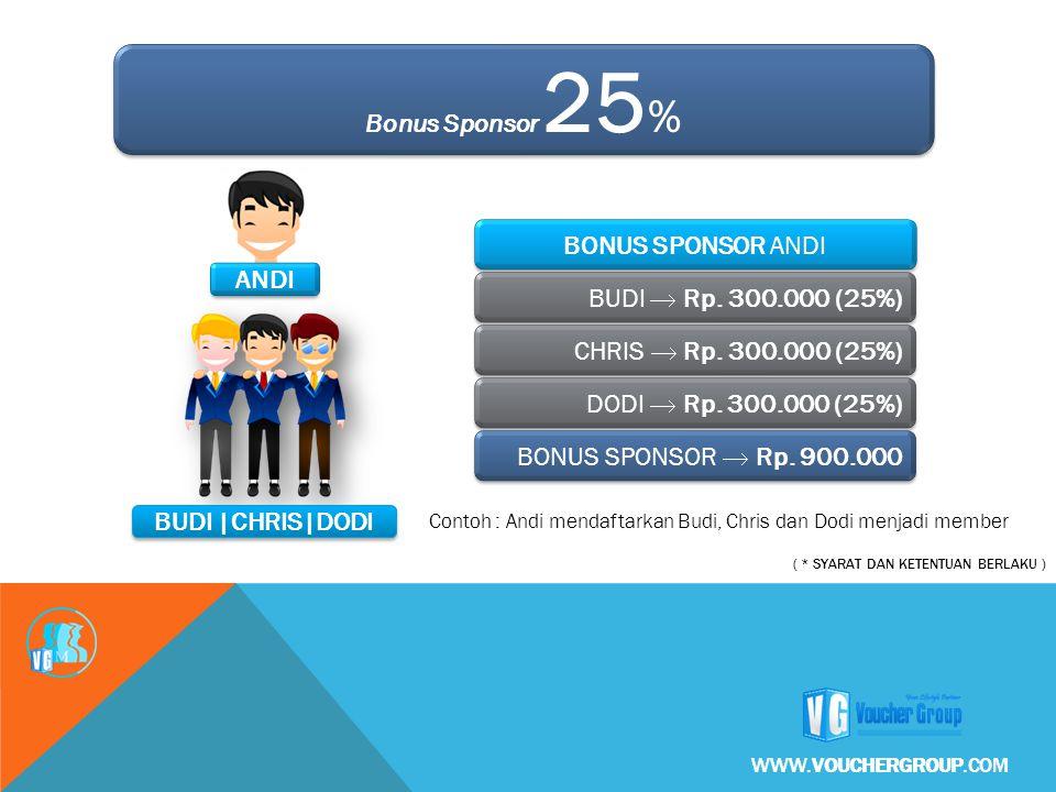 ANDI BUDI |CHRIS|DODI BONUS SPONSOR ANDI BUDI  Rp. 300.000 (25%) CHRIS  Rp. 300.000 (25%) DODI  Rp. 300.000 (25%) BONUS SPONSOR  Rp. 900.000 Conto