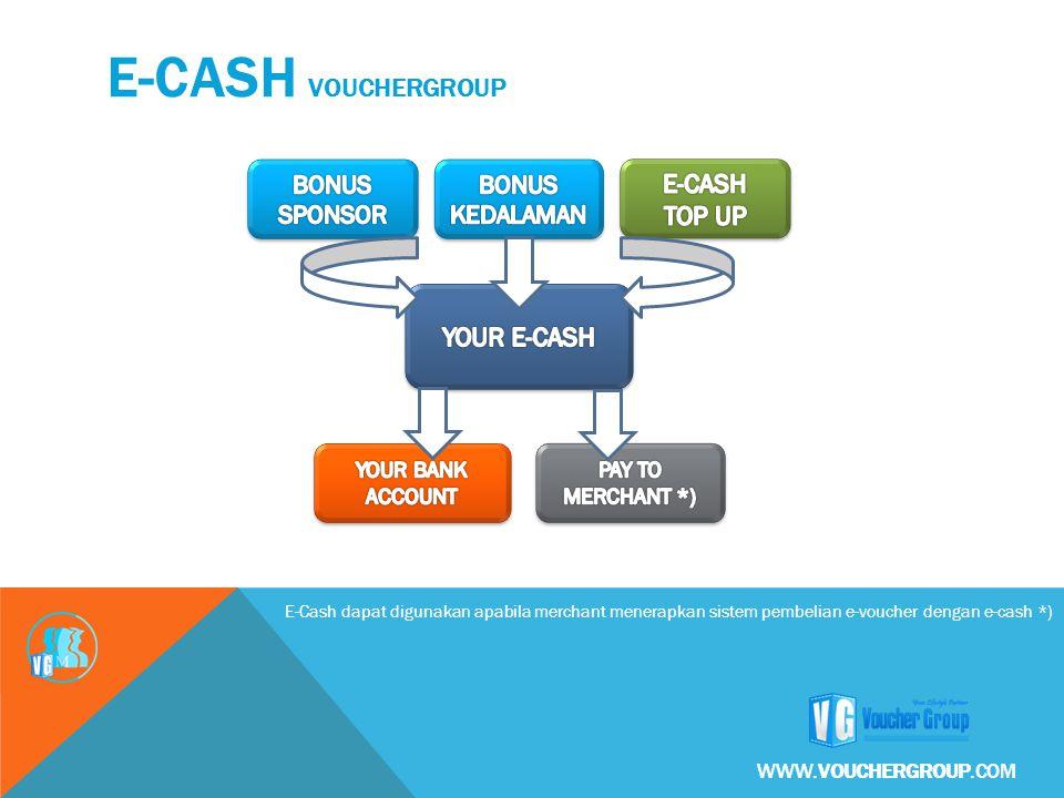 E-Cash dapat digunakan apabila merchant menerapkan sistem pembelian e-voucher dengan e-cash *) WWW.VOUCHERGROUP.COM E-CASH VOUCHERGROUP