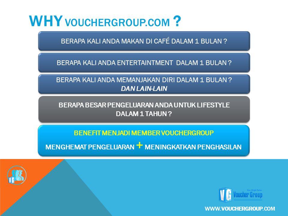 WHY VOUCHERGROUP.COM . BERAPA KALI ANDA MAKAN DI CAFÉ DALAM 1 BULAN .