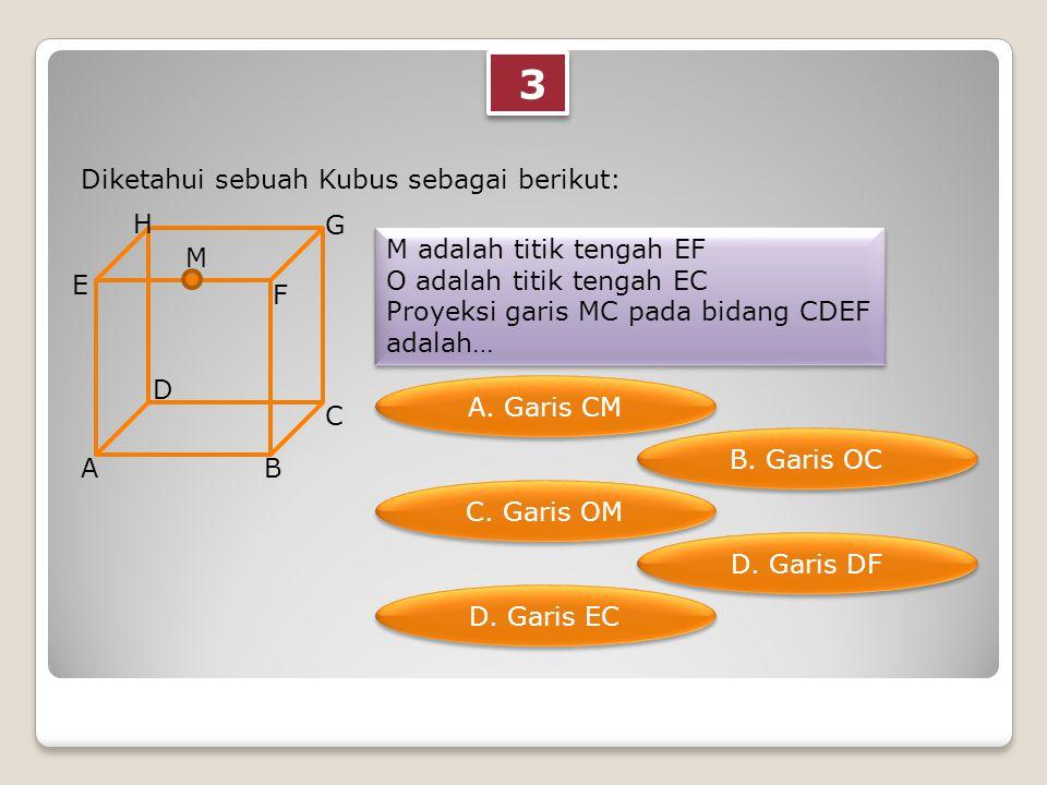 4 4 Diketahui sebuah Kubus sebagai berikut: M adalah titik tengah EF O adalah titik tengah EC Jarak titik M ke titik O adalah… M adalah titik tengah EF O adalah titik tengah EC Jarak titik M ke titik O adalah… AB C D E F G H M 6 cm