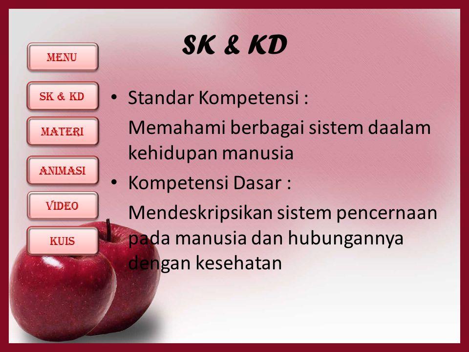MENU SK & KD KUIS ANIMASI MATERI ViDEO SK & KD Standar Kompetensi : Memahami berbagai sistem daalam kehidupan manusia Kompetensi Dasar : Mendeskripsik