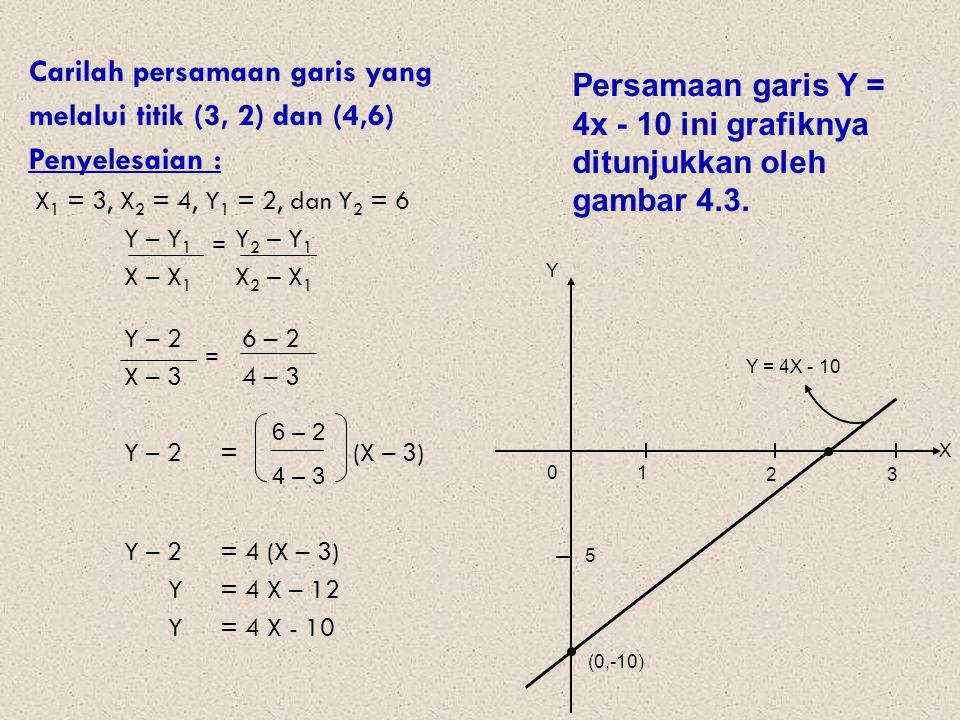 Carilah persamaan garis yang melalui titik (3, 2) dan (4,6) Penyelesaian : X 1 = 3, X 2 = 4, Y 1 = 2, dan Y 2 = 6 Y – Y 1 Y 2 – Y 1 X – X 1 X 2 – X 1